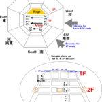Nippon Budokan Seat Map
